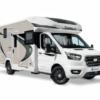 Ford Transit Motorhome Alarm